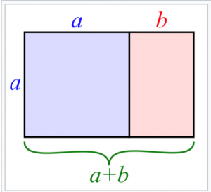 The Golden Ratio (picture – Wikipedia)